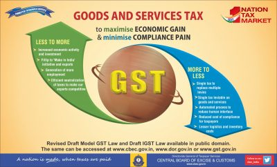 GST: A Miracle Unrevealed?